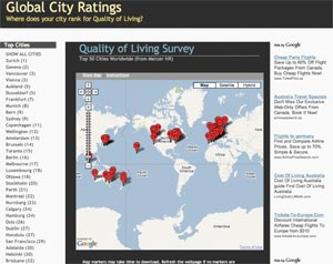 Image of Quality of Living Page